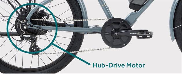 موتور در چرخ عقب دوچرخه برقی