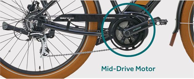 موتور در وسط دوچرخه برقی